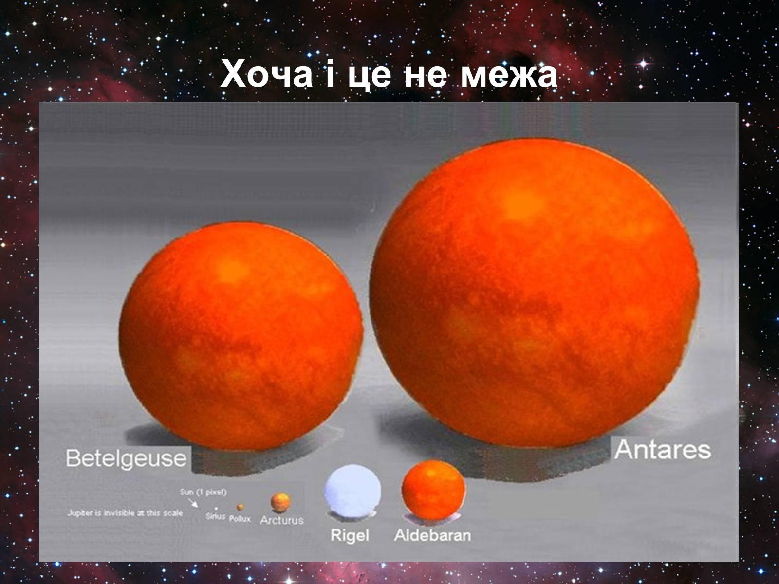 анимация сравнение размеров посетить