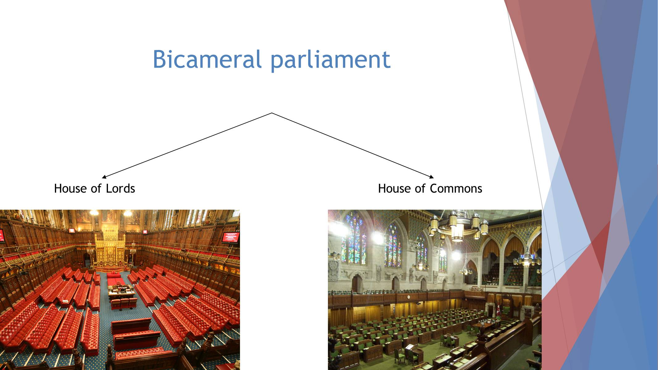 Презентація на тему «Parliament of the United Kingdom of Great Britain and Northern Ireland» - Слайд #3