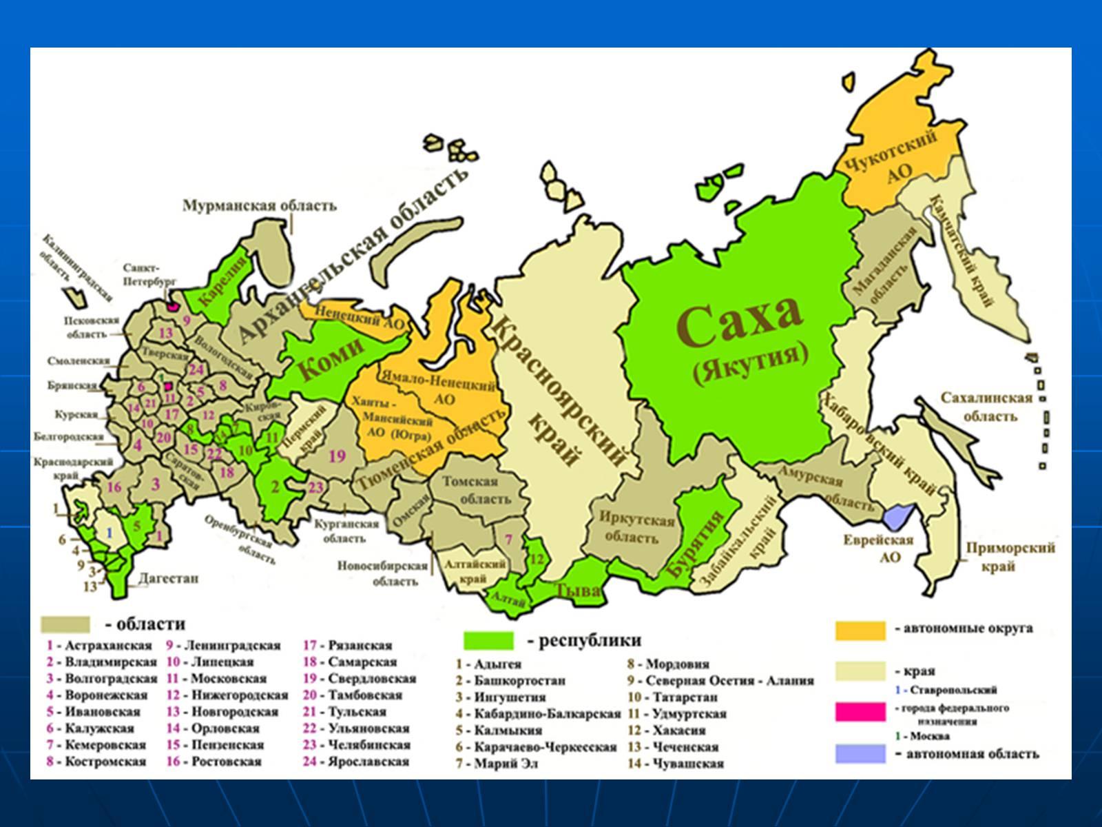 Список регионов россии в которых оказывается помощв иппотечном кредитовании соотечественников сильнее всего