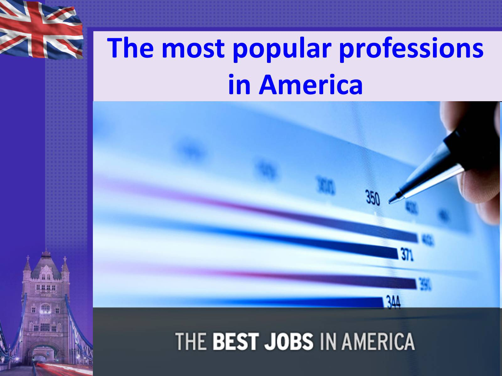 Презентація на тему «The most popular professions in America»