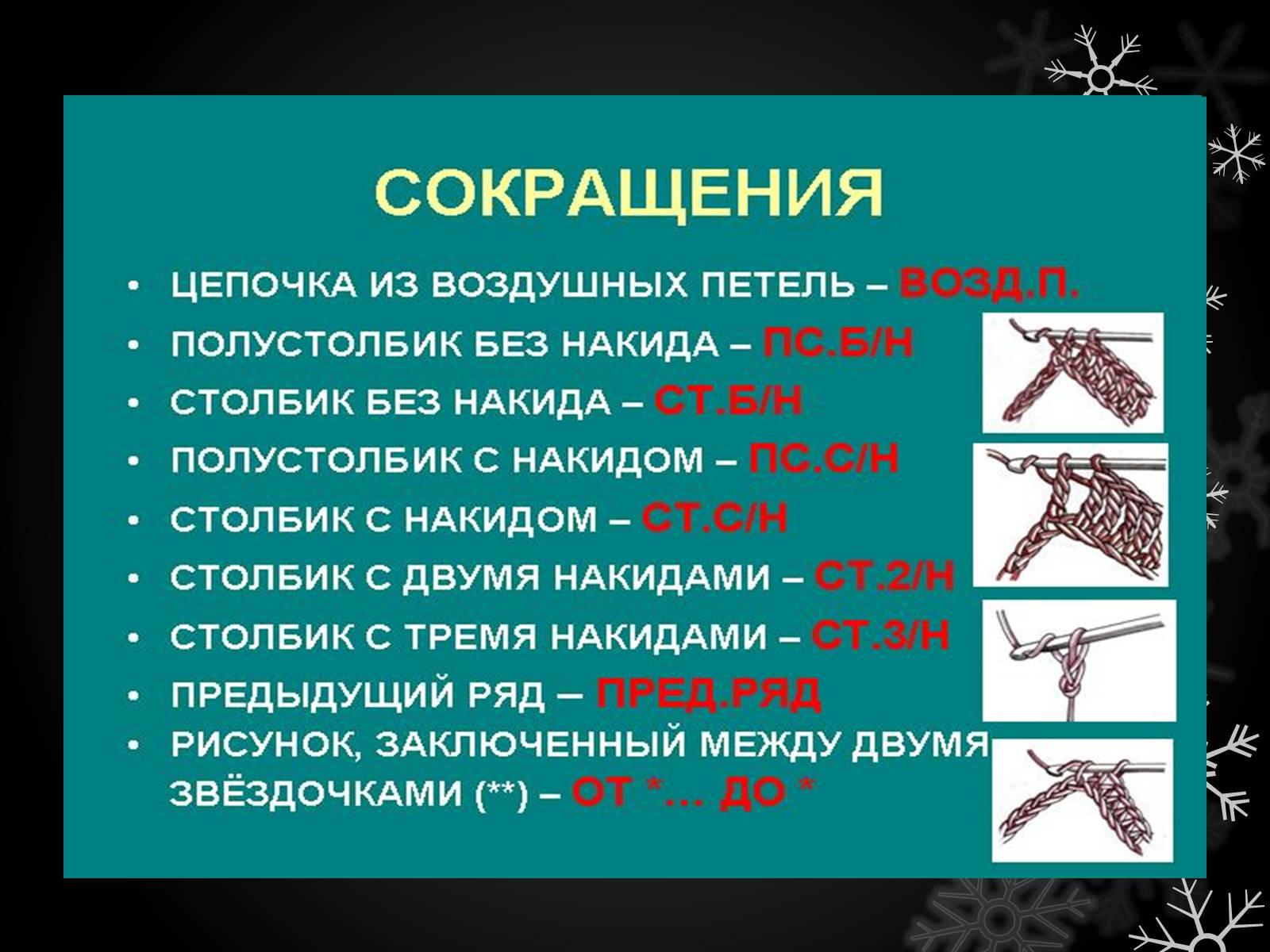 Презентация на тему вязание 7 класс