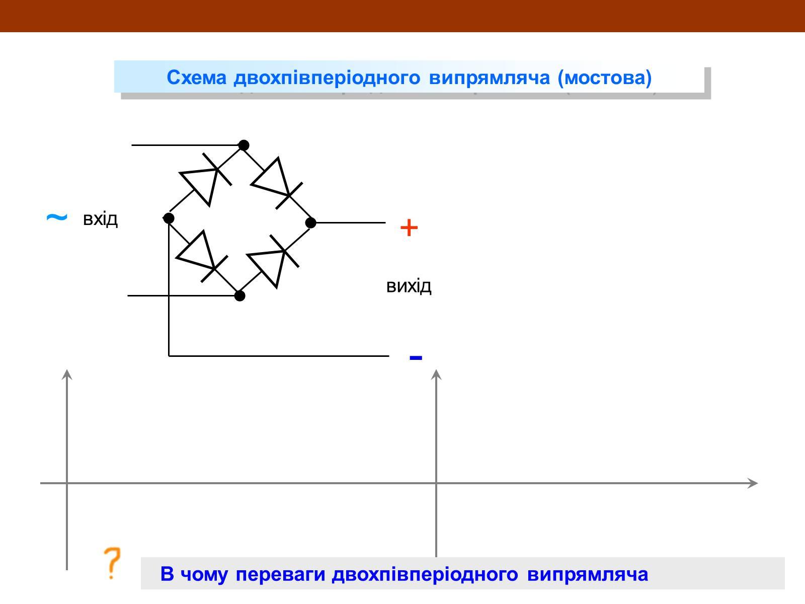 Принцип действия двухполупериодной мостовой схемы выпрямления