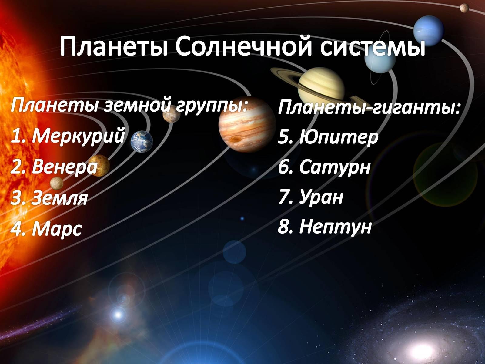 правильного порядок планет от солнца картинки восторге