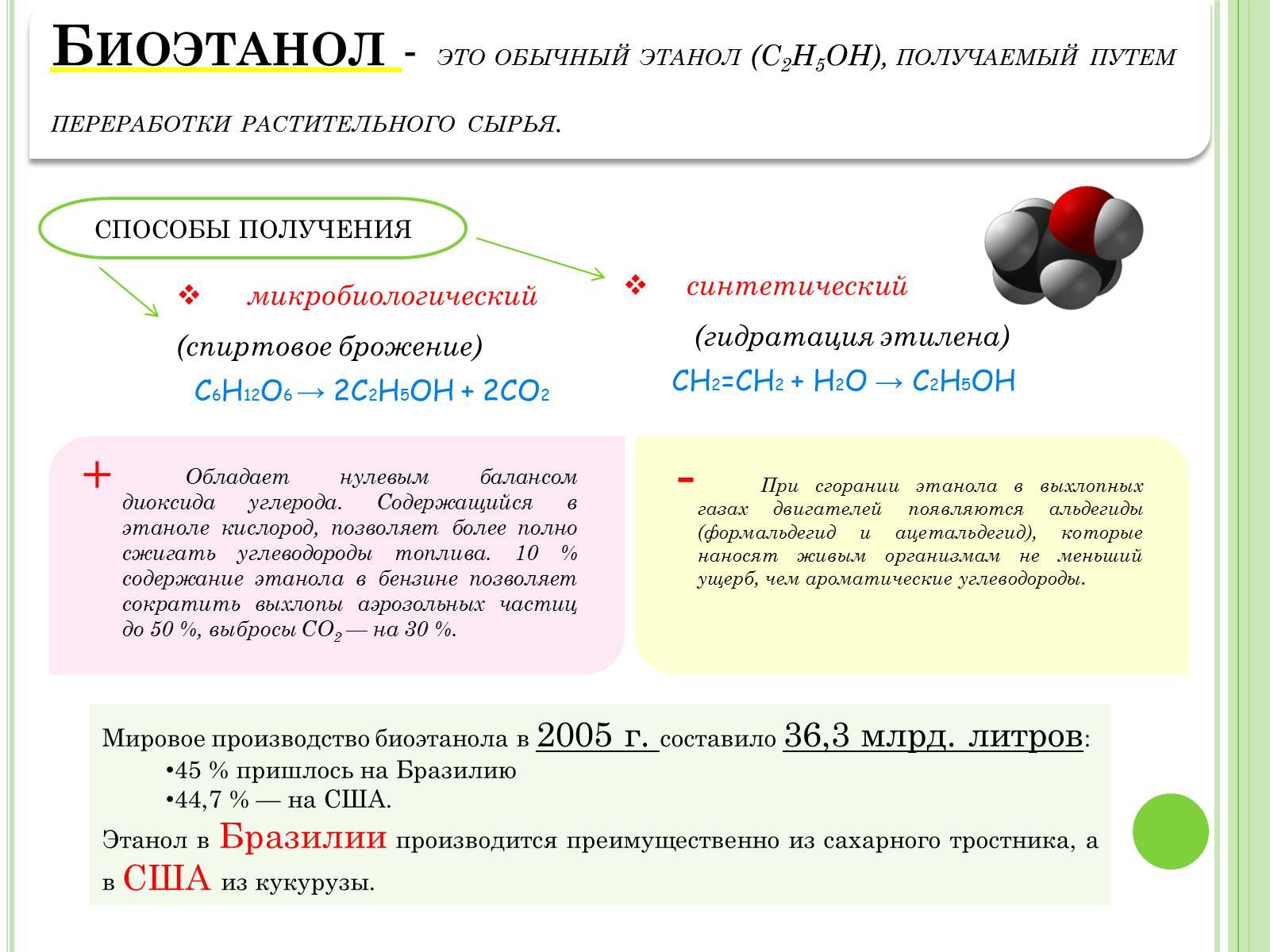 Получение этилена из этанола