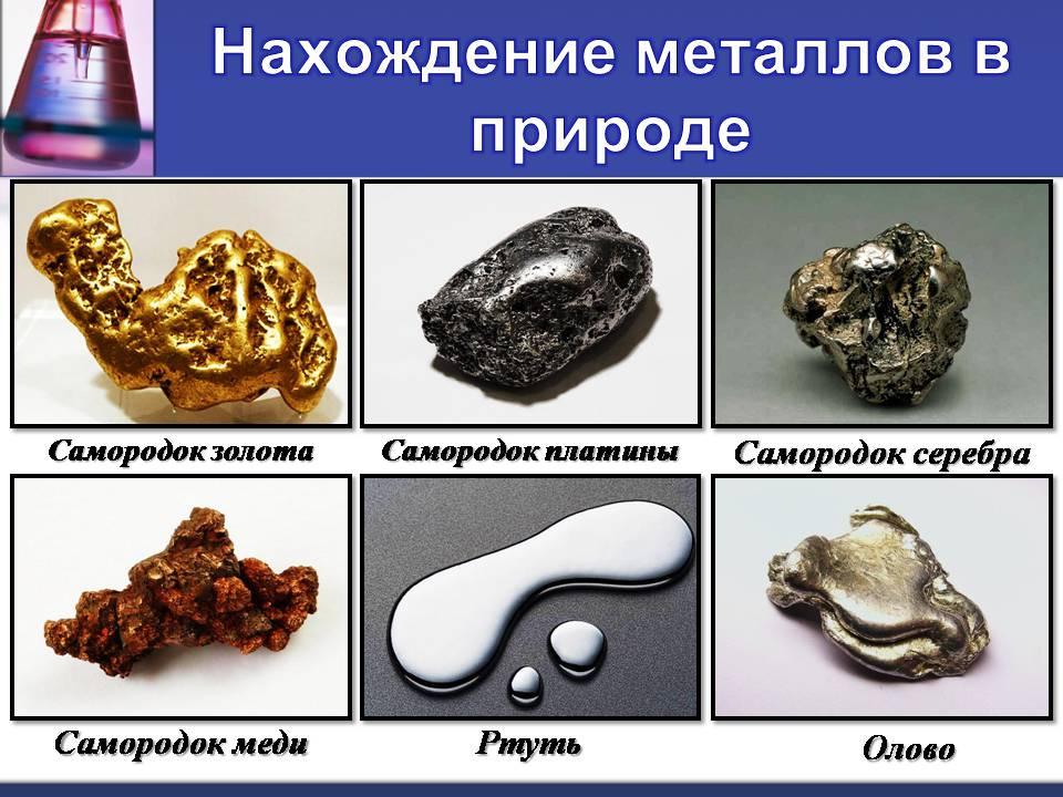 Металлы список и картинки