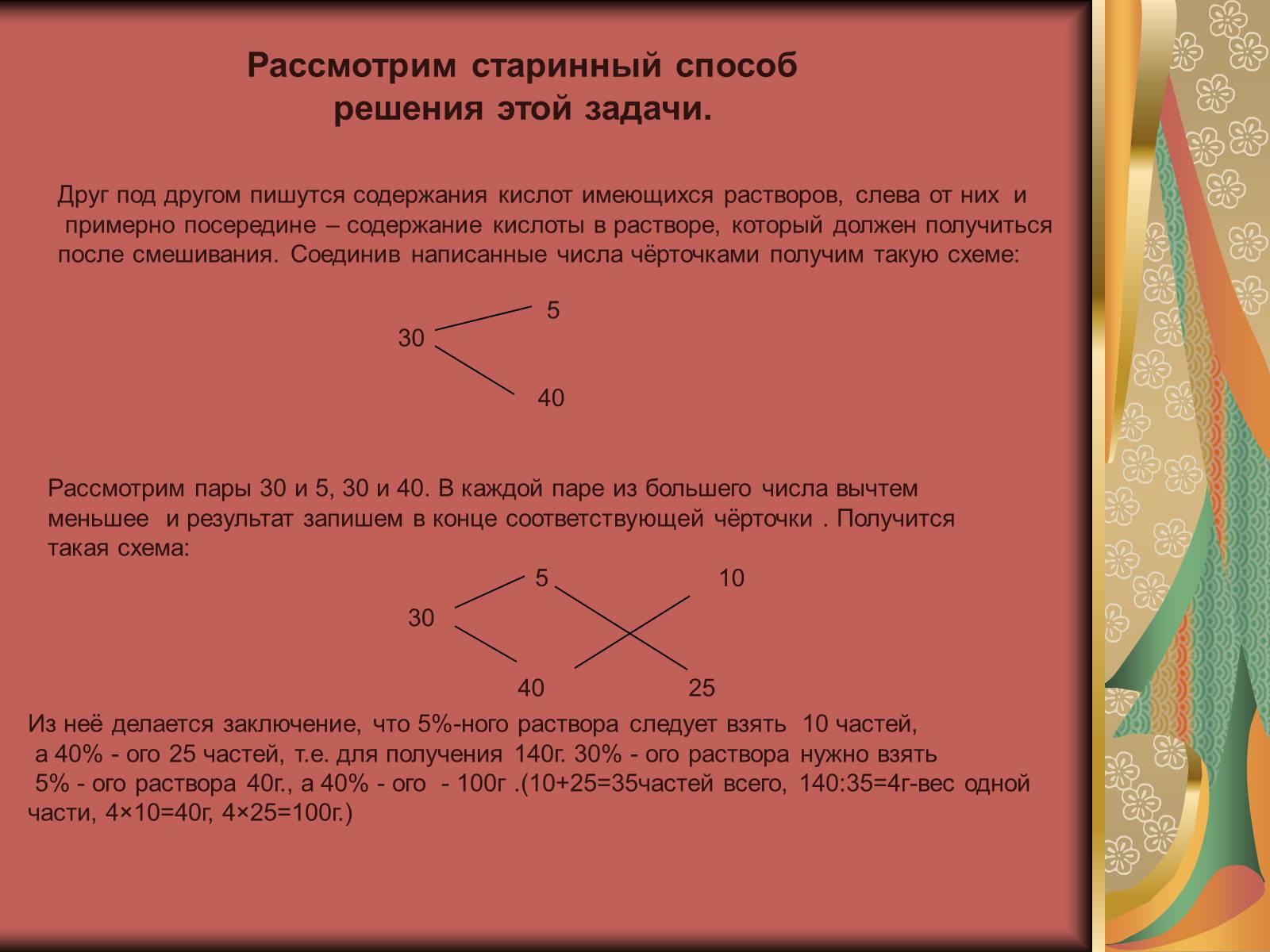 Схема решение задачи на проценты