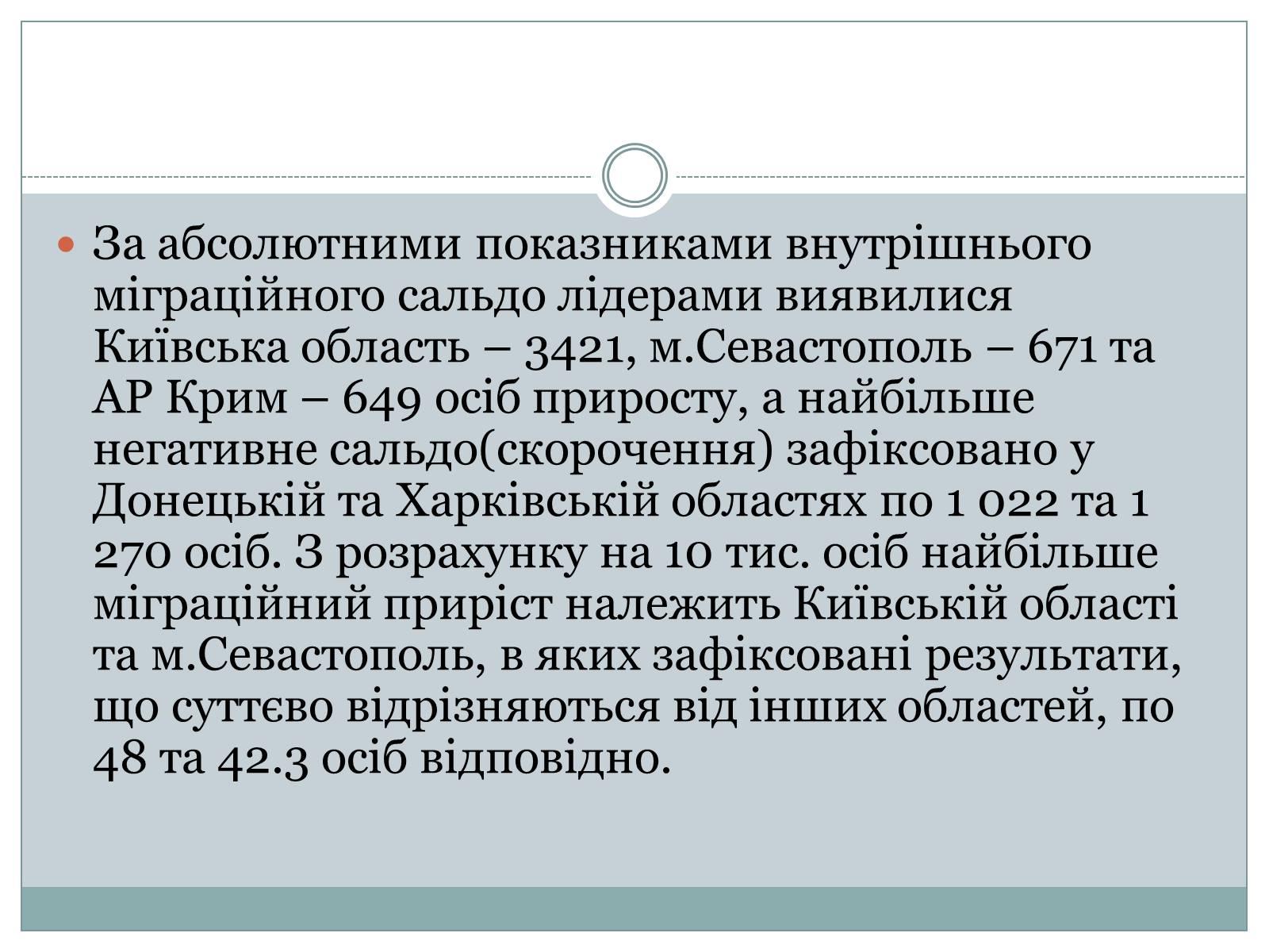 Презентація на тему «Міграційні процеси в Україні у 2013 році» - Слайд  7 abb84d4c33ab8