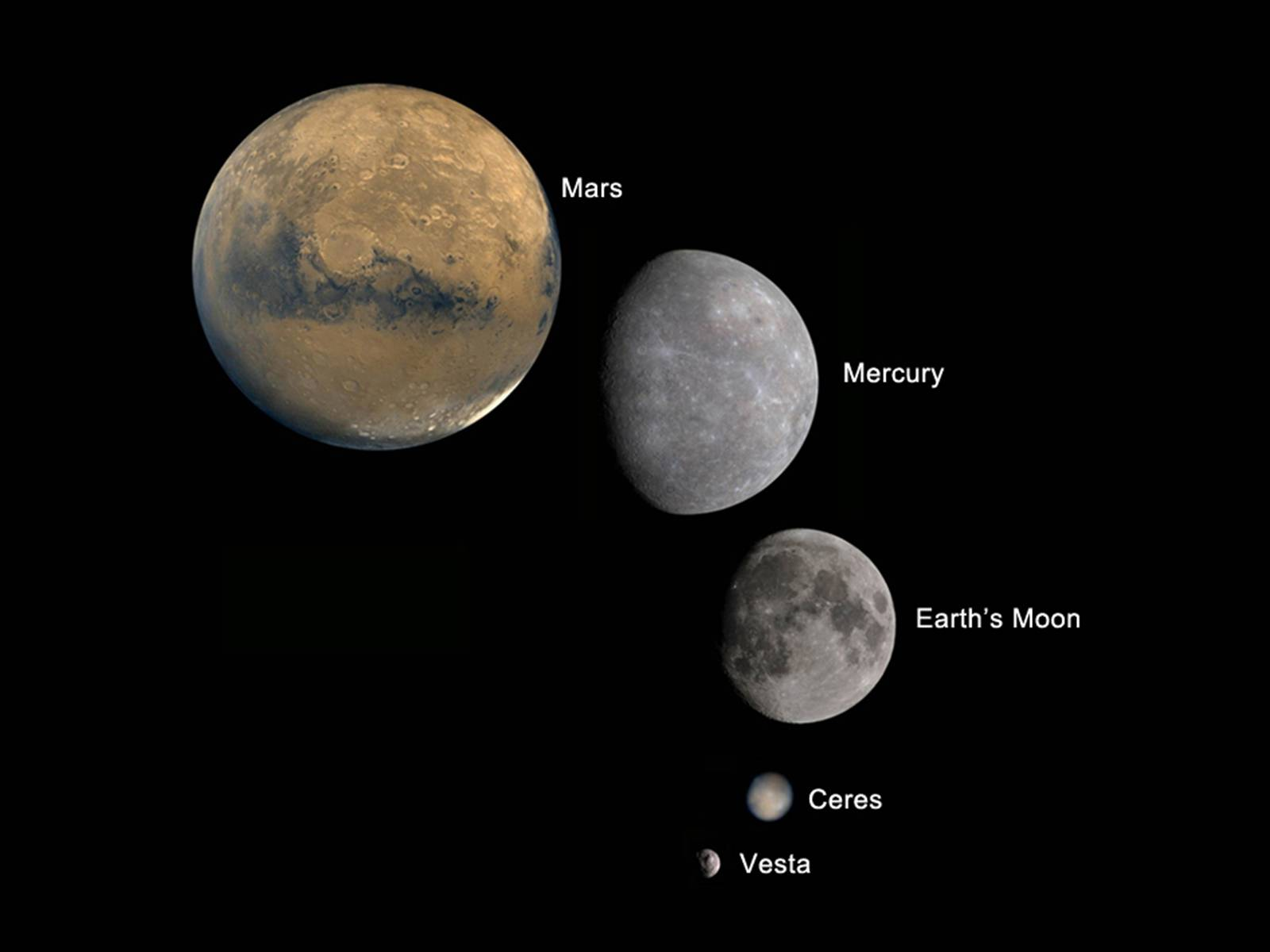 mars compared to the moon - 946×710