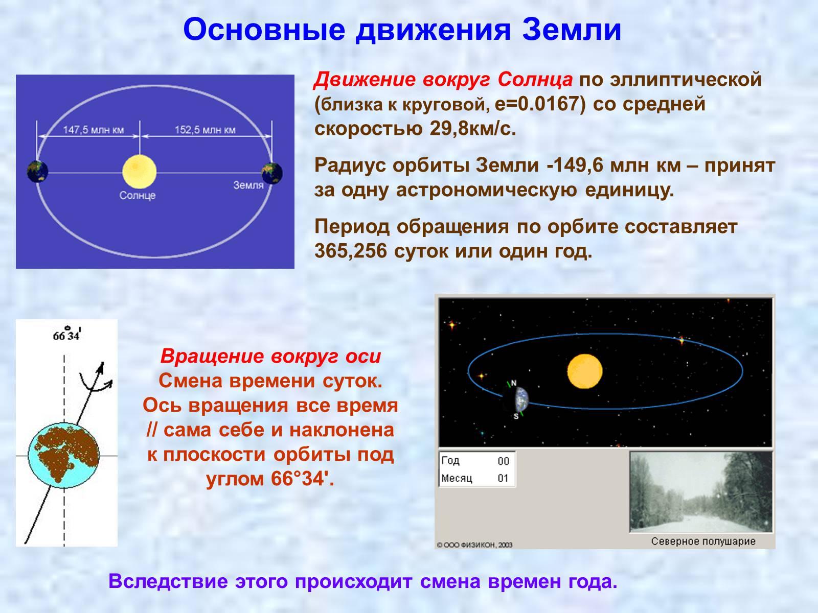 Почему земля зимой к солнцу ближе