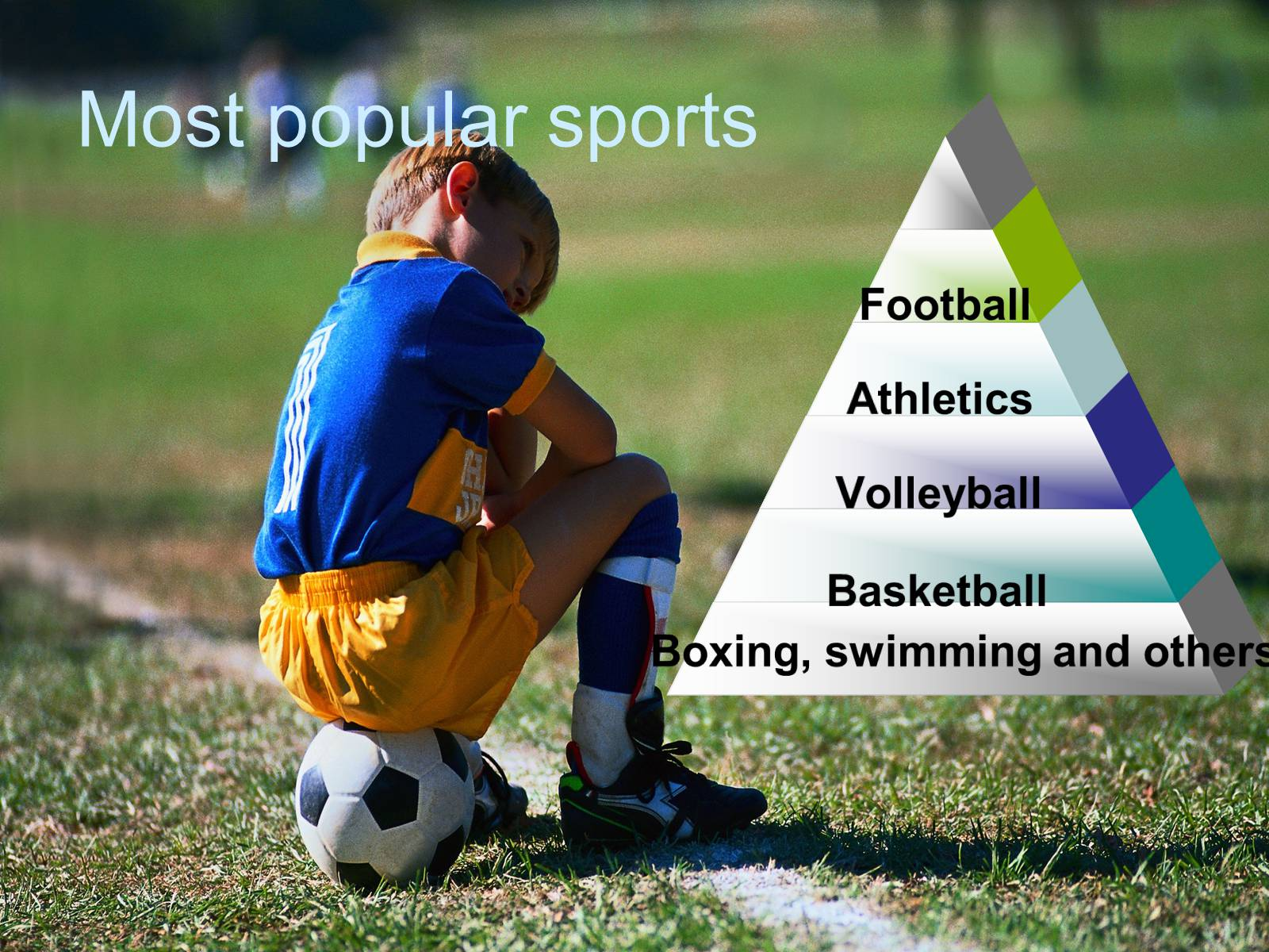 why sports important part high school life They play a pivotal role in the makeup of a young child, especially in the middle school to high school years where students are much more mature and mentally developed important values like discipline, responsibility, self confidence, sacrifice, and accountability are not shown on television, the internet, or radio.