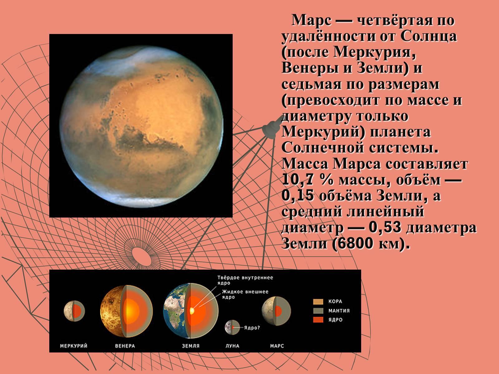 Космос реферат аза ша 6375