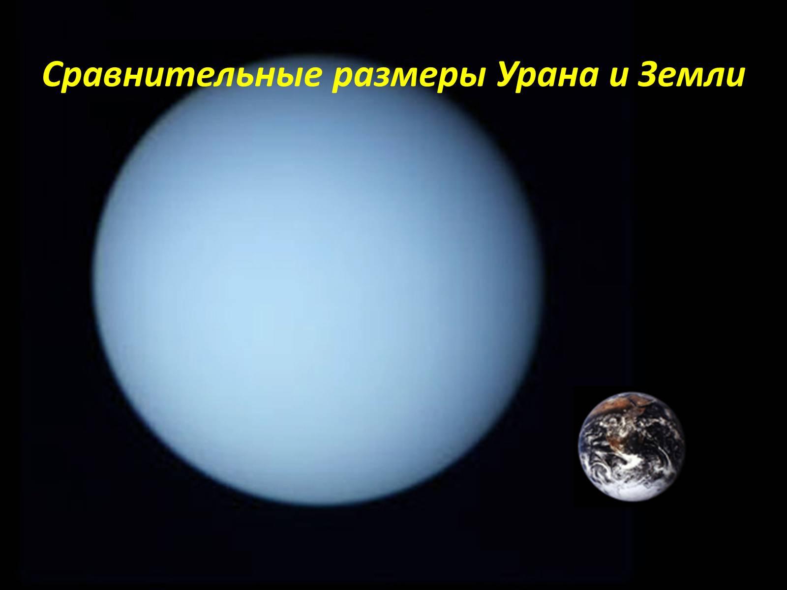 Картинка сравнения земли и урана
