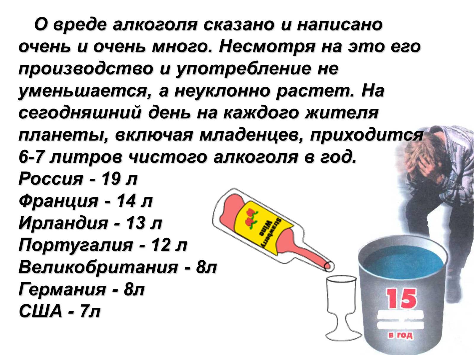 статья о вреде алкоголя картинки