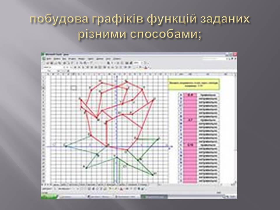 Бинарные опционы бесплатно графики онлайн